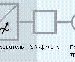 двухтрансформаторная схема