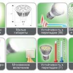 Преимущества LED