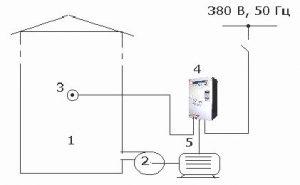 Автоматическое поддержание температуры воздуха в помещении
