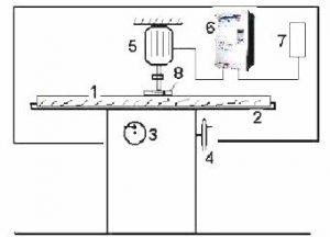 Регулирование скорости вращения фрезы деревообрабатывающего станка