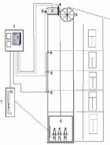 Схема лифт