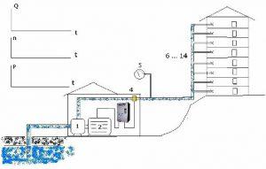 подача воды в многоэтажный жилой дом (подкачивающая насосная станция).