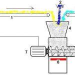 схема экструдера