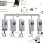 NXS управление линиями